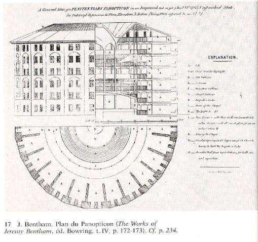 panopticon-1791